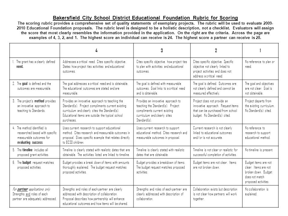Bakersfield City School District Educational Foundation Rubric for Scoring The scoring rubric provides a comprehensive set of quality statements of exemplary projects.
