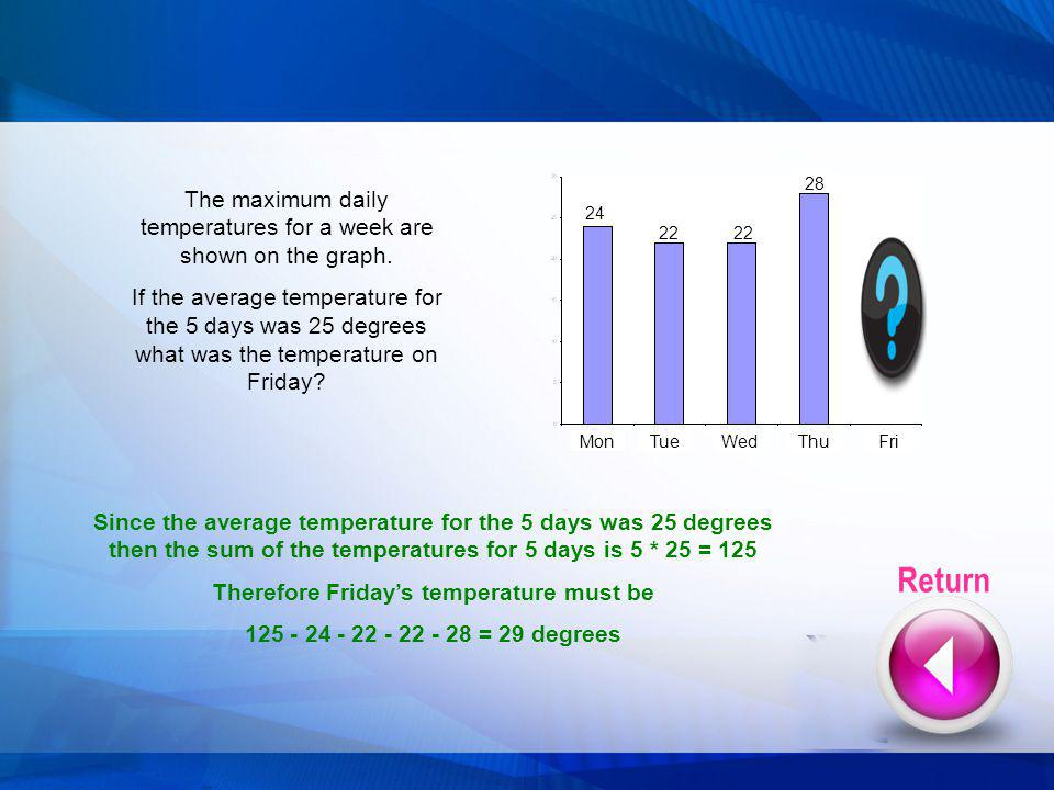 Since the average temperature for the 5 days was 25 degrees then the sum of the temperatures for 5 days is 5 * 25 = 125 Therefore Fridays temperature