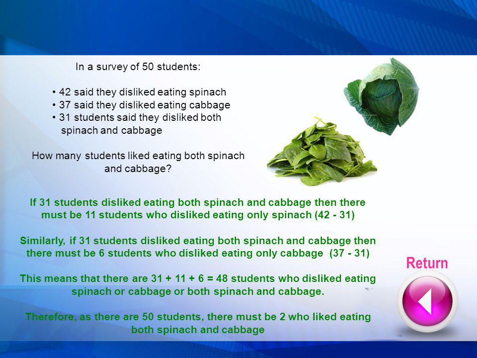 If 31 students disliked eating both spinach and cabbage then there must be 11 students who disliked eating only spinach (42 - 31) Similarly, if 31 students disliked eating both spinach and cabbage then there must be 6 students who disliked eating only cabbage (37 - 31) This means that there are 31 + 11 + 6 = 48 students who disliked eating spinach or cabbage or both spinach and cabbage.