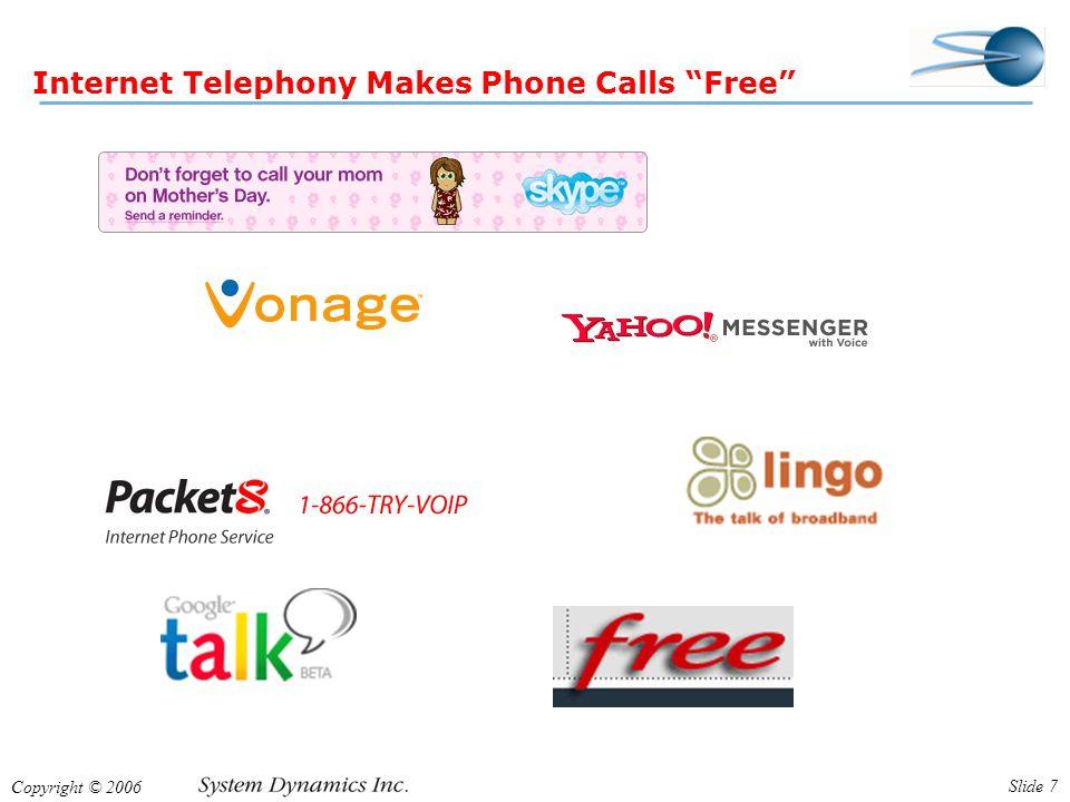 Copyright © 2006 Slide 7 Internet Telephony Makes Phone Calls Free