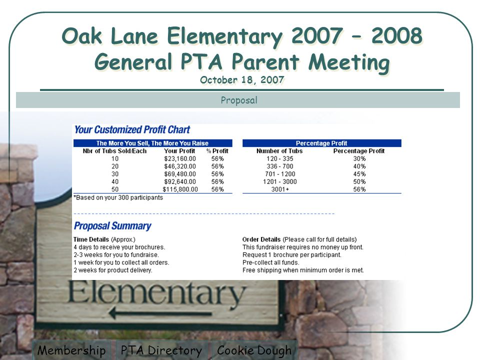 Proposal PTA DirectoryCookie DoughMembership Oak Lane Elementary 2007 – 2008 General PTA Parent Meeting October 18, 2007