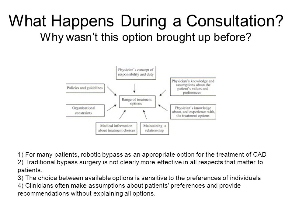 What Happens During a Consultation. Why wasnt this option brought up before.