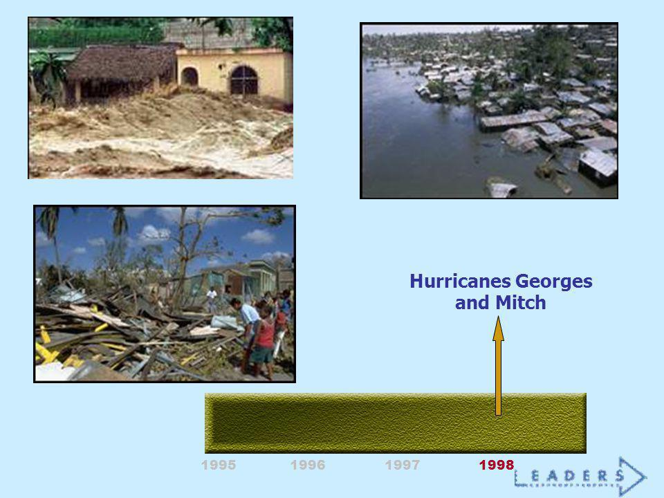 Hurricanes Georges and Mitch 1995199619971998