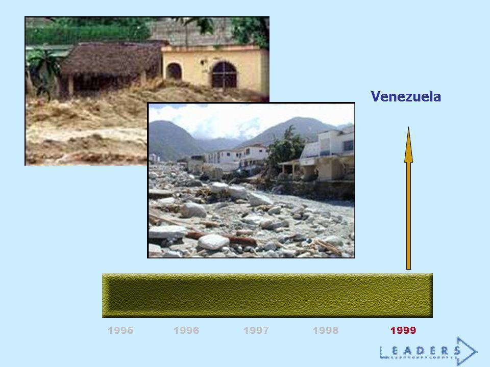19951996199719981999 Venezuela