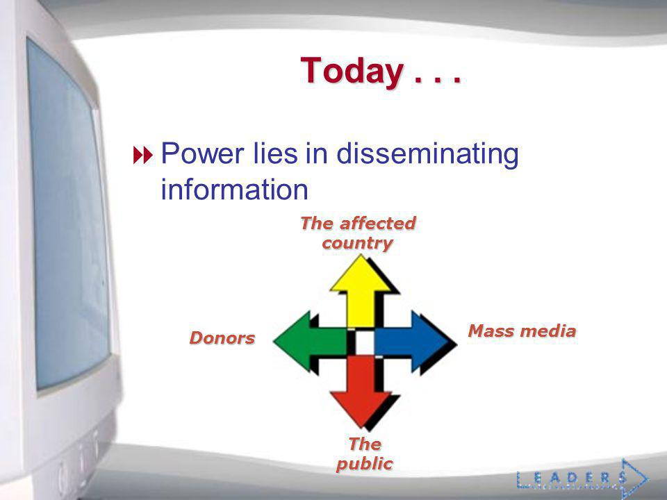 Mass media The public The affected country Donors Today... Power lies in disseminating information