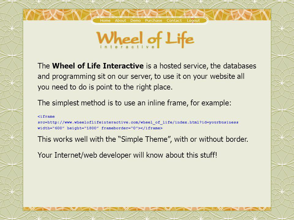 With a Wheel of Life Interactive standard account you can: Choose between using the default theme or simple theme, with or without border.