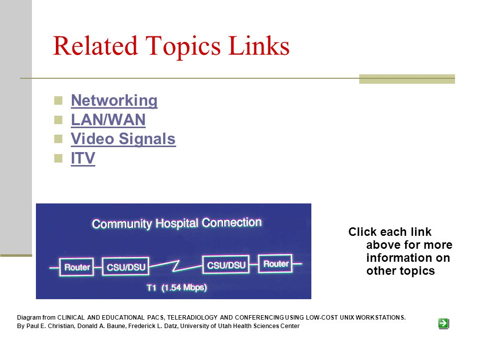 Related Topics Links Networking LAN/WAN Video Signals ITV Diagram from CLINICAL AND EDUCATIONAL PACS, TELERADIOLOGY AND CONFERENCING USING LOW-COST UNIX WORKSTATIONS.
