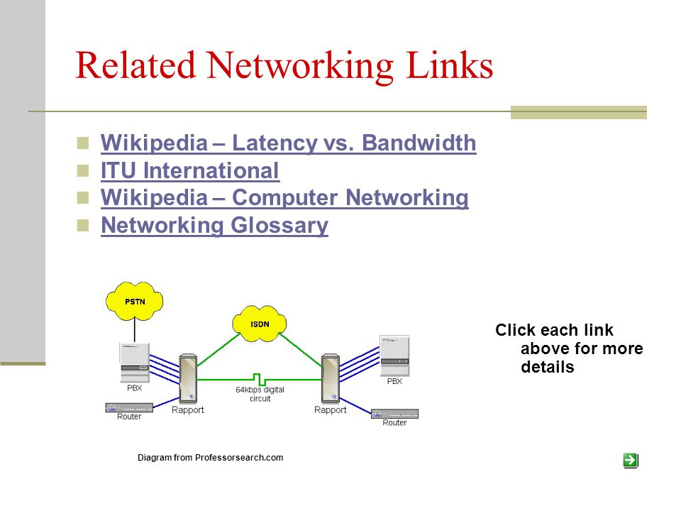Related Networking Links Wikipedia – Latency vs. Bandwidth ITU International Wikipedia – Computer Networking Networking Glossary Diagram from Professo