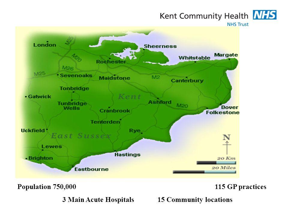 Population 750,000 115 GP practices 3 Main Acute Hospitals 15 Community locations