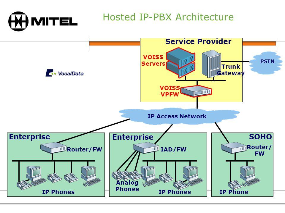 PSTN IP Access Network Hosted IP-PBX Architecture Service Provider Trunk Gateway VOISS Servers VOISS VPFW Enterprise Router/FW IP Phones Enterprise IAD/FW IP Phones Analog Phones SOHO Router/ FW IP Phone
