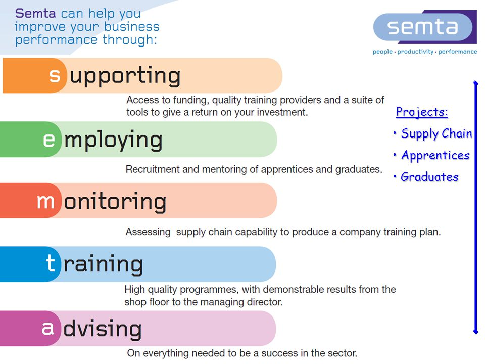 customerservices@semta.org.uk Customer Services Telephone - 0845 643 9001 www.semta.org.uk Brian Fowler Mobile No: 07894 513757 E-mail : bfowler@semta.org.uk bfowler@semta.org.uk Contact Details: