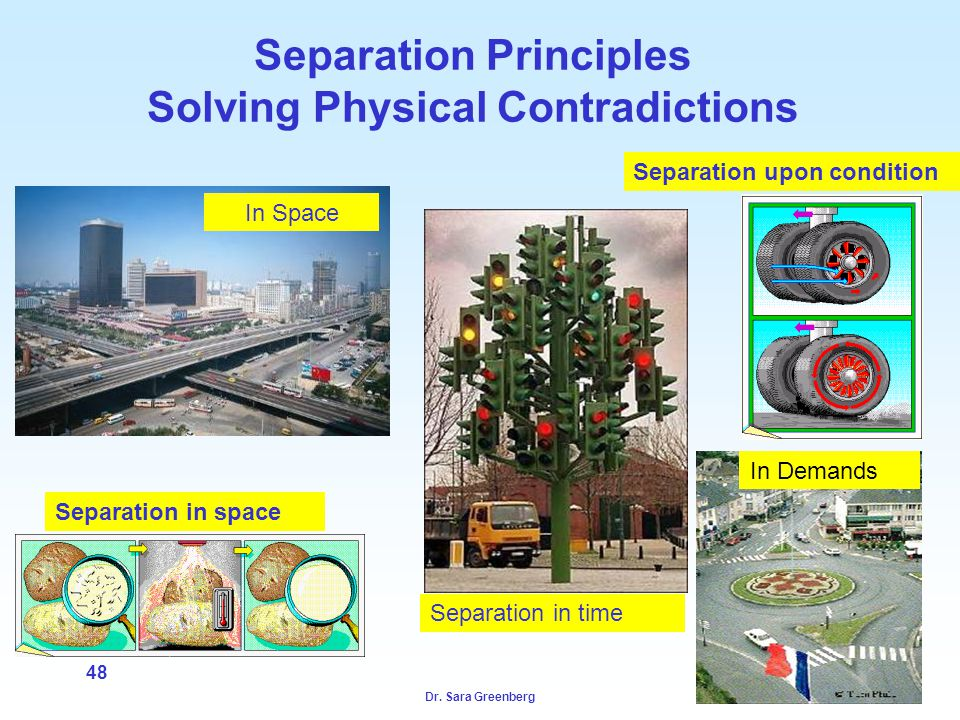 Dr. Sara Greenberg 48 Separation Principles Solving Physical Contradictions Separation upon condition Separation in space Separation in time In Space