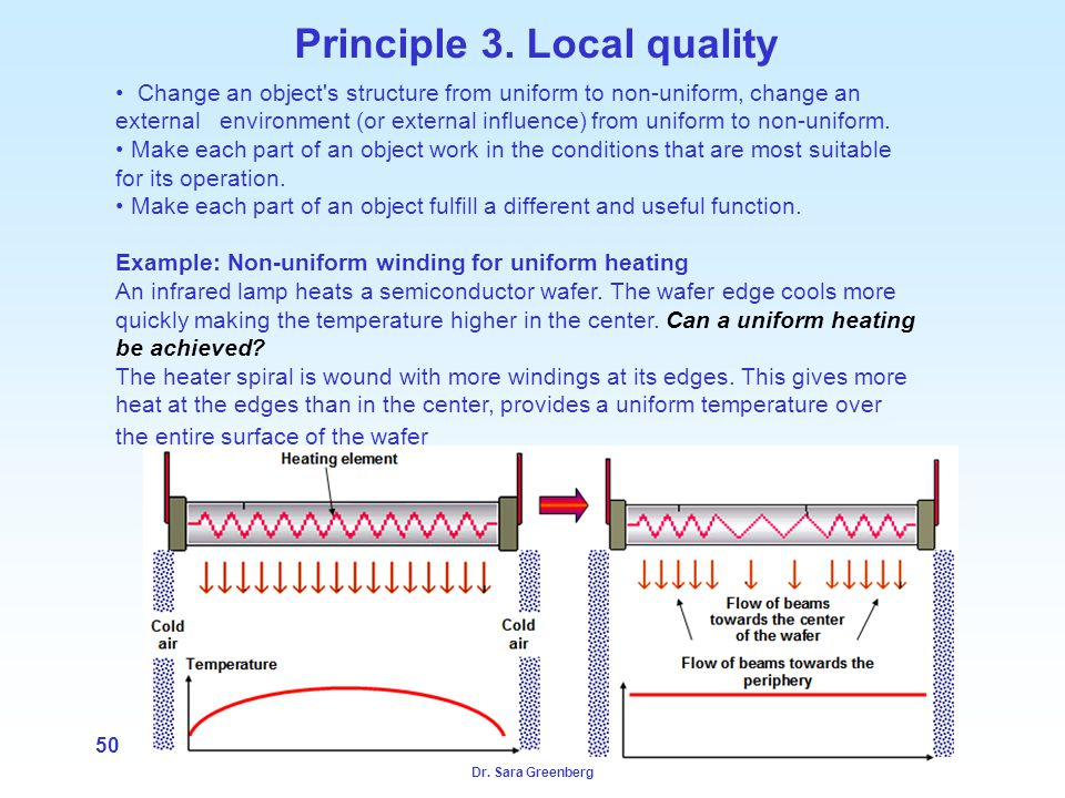 Dr. Sara Greenberg 50 Principle 3. Local quality Change an object's structure from uniform to non-uniform, change an external environment (or external