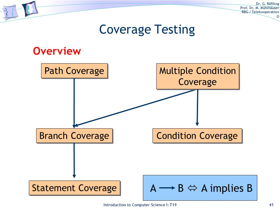Dr. G. Rößling Prof. Dr. M. Mühlhäuser RBG / Telekooperation © Introduction to Computer Science I: T19 Coverage Testing 41 Statement Coverage Path Cov