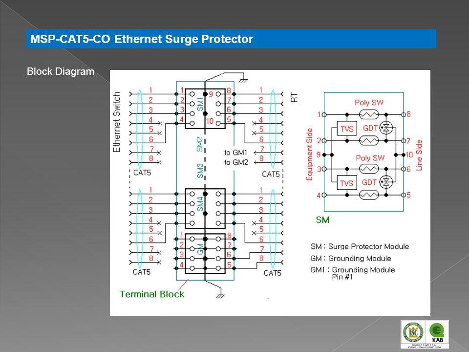 MSP-CAT5-CO Ethernet Surge Protector Block Diagram