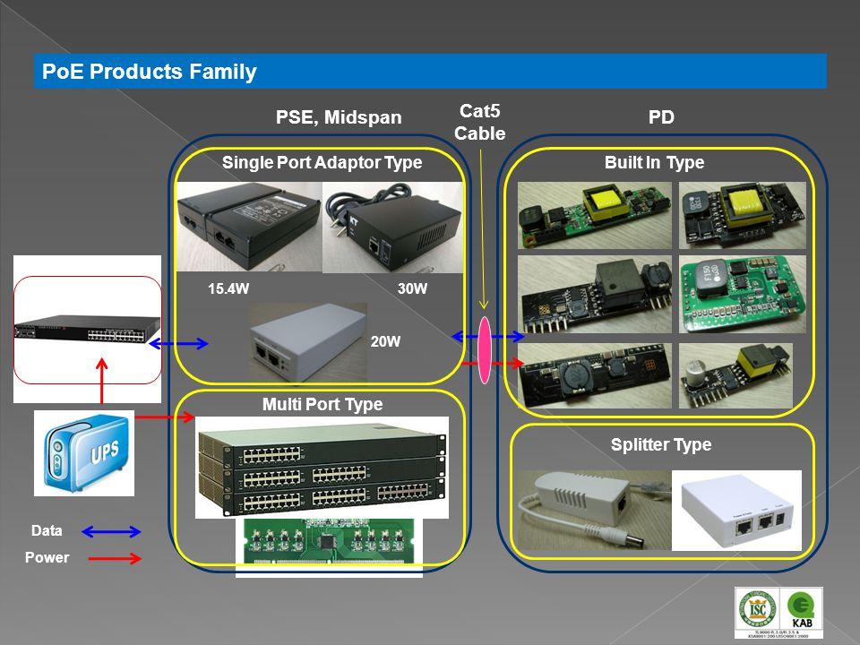 PSE, Midspan Single Port Adaptor Type 15.4W30W 20W PD Multi Port Type Network Switch Data Power Built In Type Splitter Type PoE Products Family Cat5 C