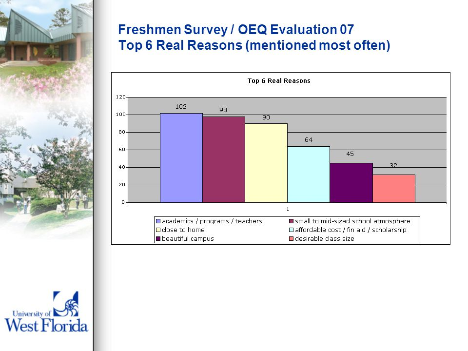 Freshmen Survey / OEQ Evaluation 07 Top 6 Real Reasons (mentioned most often)