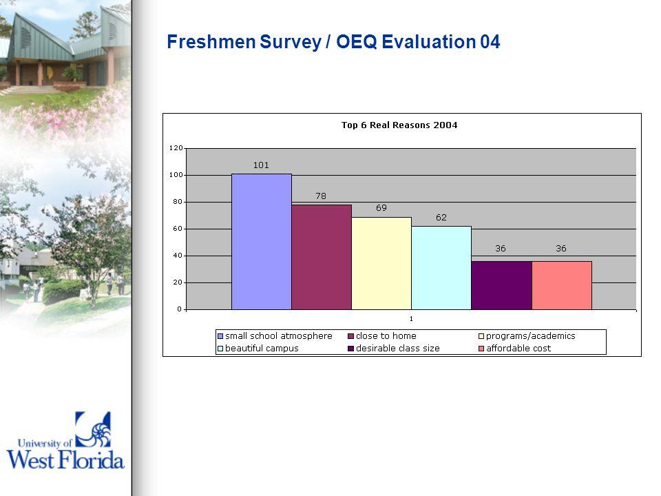 Freshmen Survey / OEQ Evaluation 04