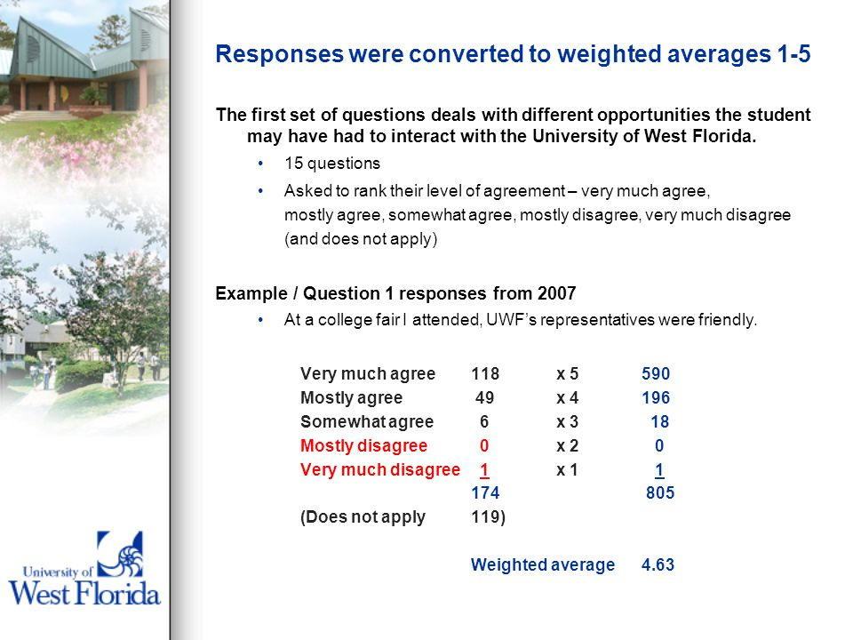 Responses were converted to weighted averages 1-5 The first set of questions deals with different opportunities the student may have had to interact w