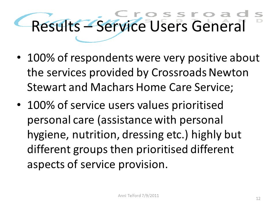 Results – Service Users General 100% of respondents were very positive about the services provided by Crossroads Newton Stewart and Machars Home Care Service; 100% of service users values prioritised personal care (assistance with personal hygiene, nutrition, dressing etc.) highly but different groups then prioritised different aspects of service provision.