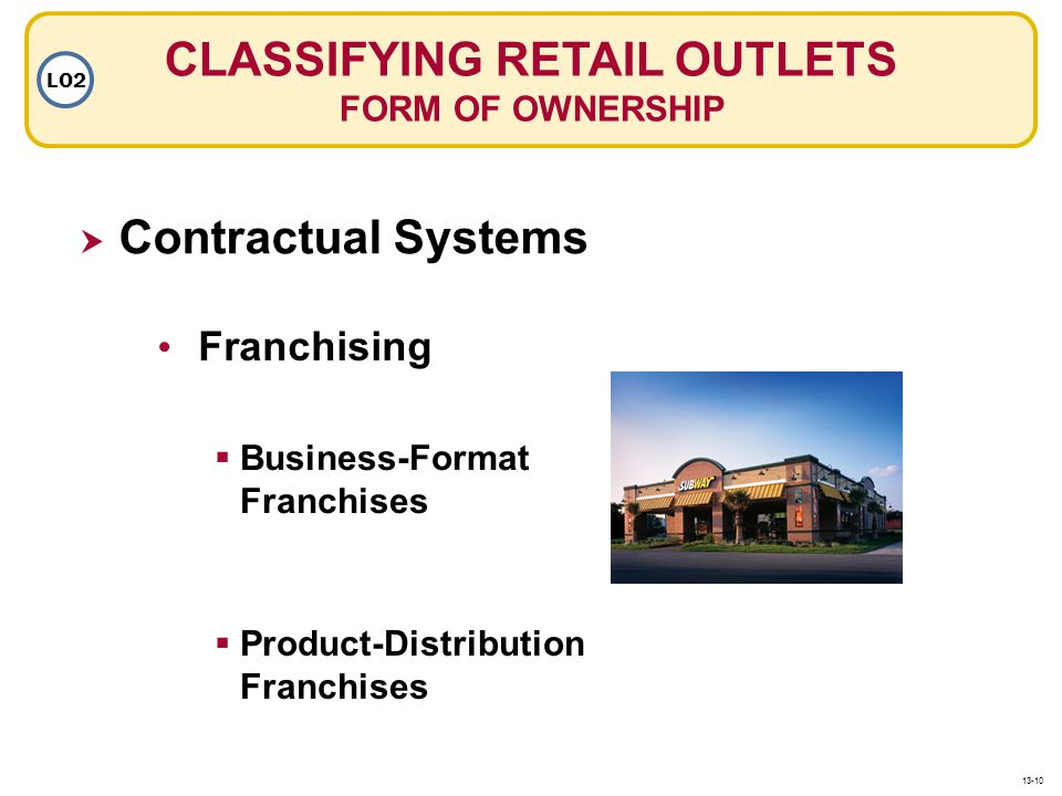 CLASSIFYING RETAIL OUTLETS FORM OF OWNERSHIP LO2 Franchising Contractual Systems Business-Format Franchises Product-Distribution Franchises 13-10