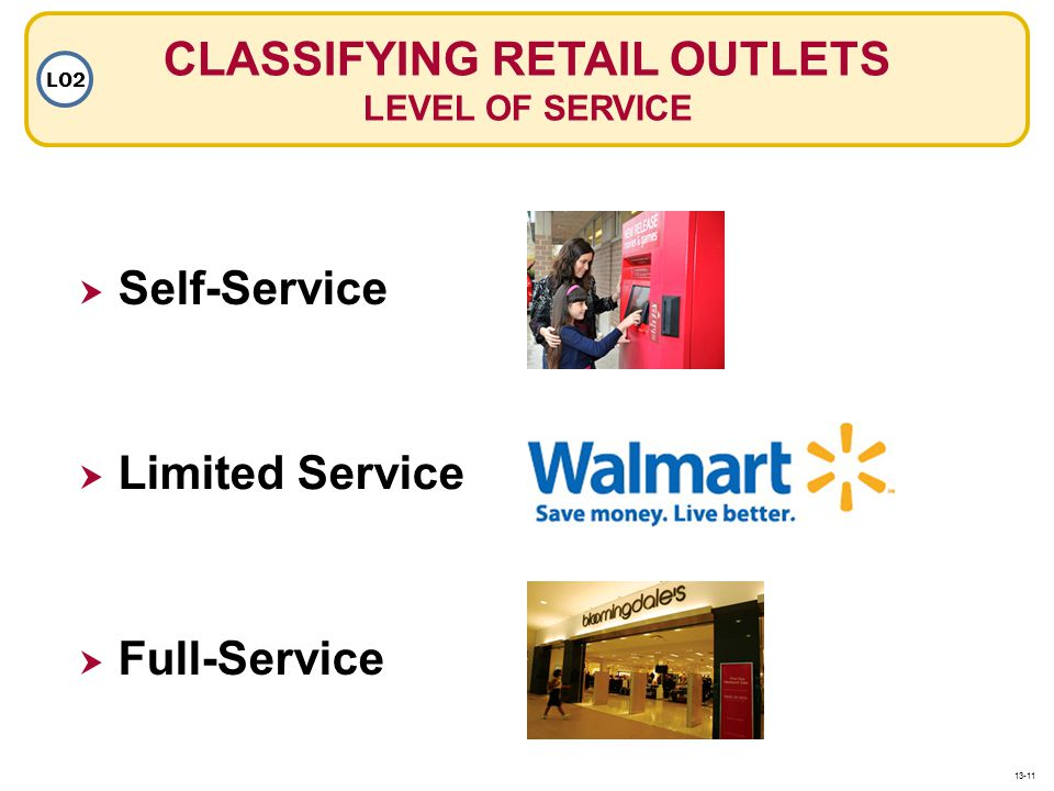 Self-Service CLASSIFYING RETAIL OUTLETS LEVEL OF SERVICE LO2 Limited Service Full-Service 13-11