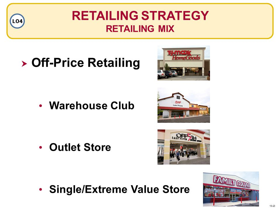 RETAILING STRATEGY RETAILING MIX LO4 Off-Price Retailing Warehouse Club Outlet Store Single/Extreme Value Store 13-23