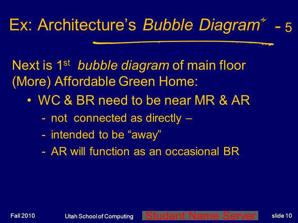 Student Name Server Utah School of Computing slide 9 Ex: Architectures Bubble Diagram Ex: Architectures Bubble Diagram - 4 - 4- 4 - 4 Next is 1 st bub