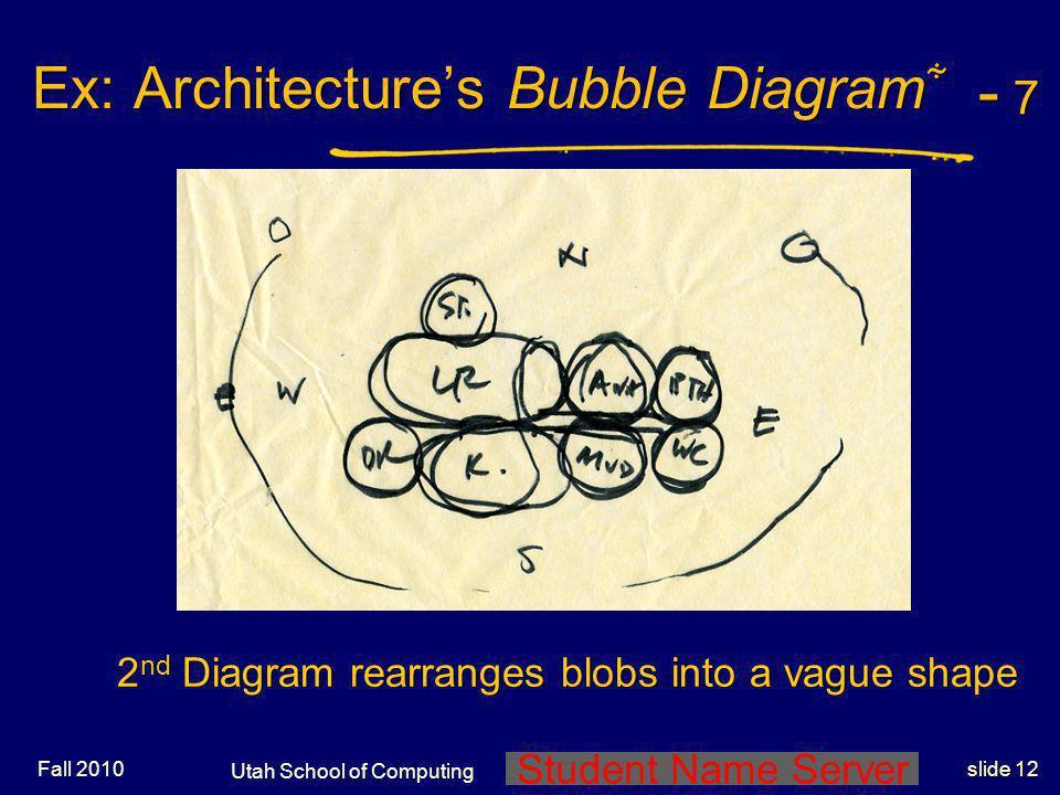 Student Name Server Utah School of Computing slide 11 Ex: Architectures Bubble Diagram Ex: Architectures Bubble Diagram - 6 - 6- 6 - 6 1 st Diagram ca