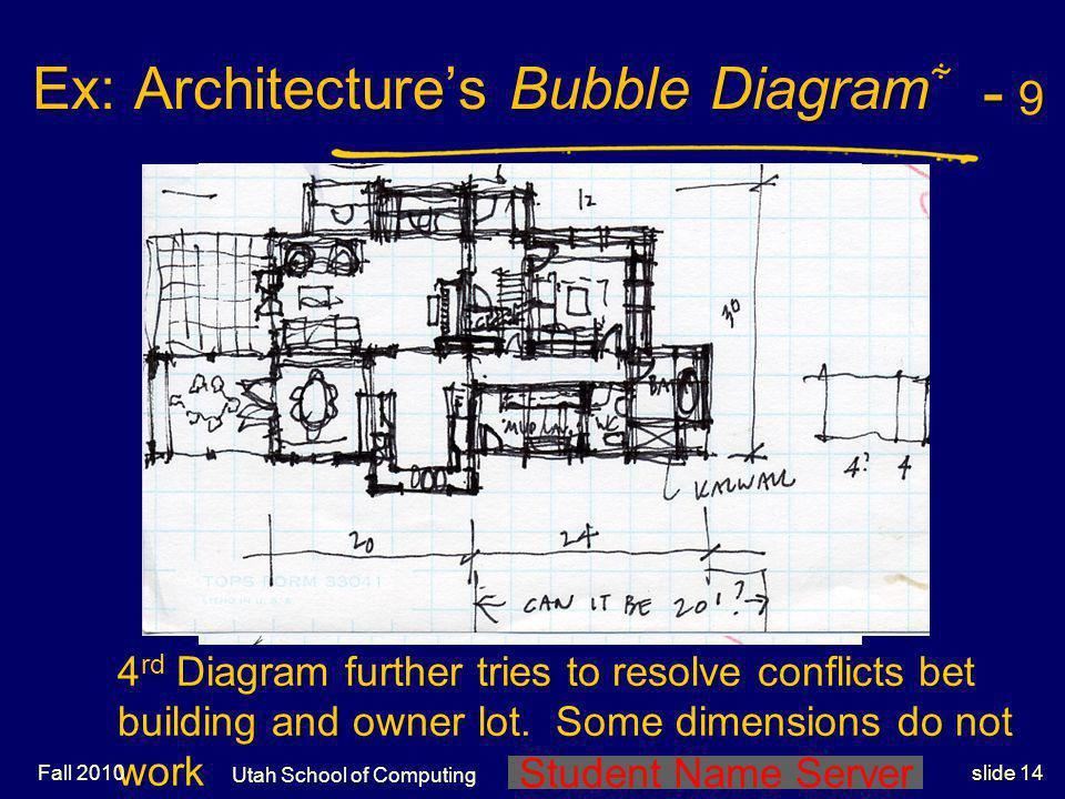 Student Name Server Utah School of Computing slide 13 Ex: Architectures Bubble Diagram Ex: Architectures Bubble Diagram - 8 - 8- 8 - 8 3 rd Diagram at