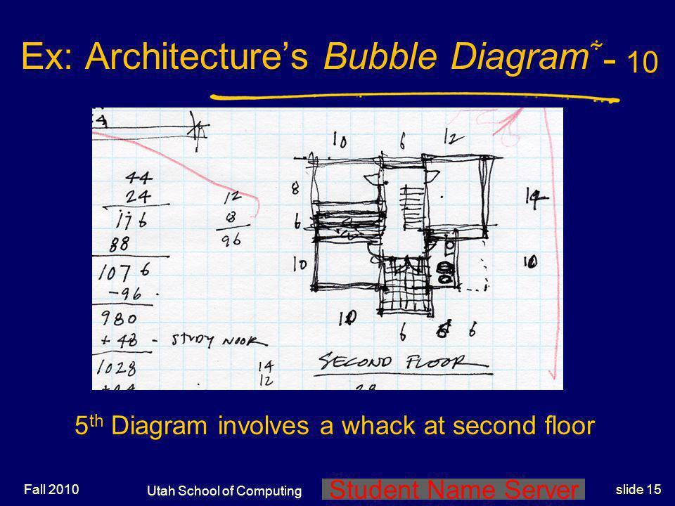 Student Name Server Utah School of Computing slide 14 Ex: Architectures Bubble Diagram Ex: Architectures Bubble Diagram - 9 - 9- 9 - 9 4 rd Diagram fu