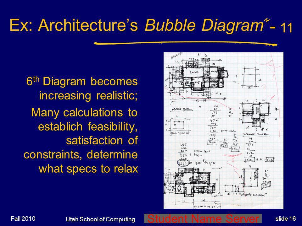 Student Name Server Utah School of Computing slide 15 Ex: Architectures Bubble Diagram Ex: Architectures Bubble Diagram - 10 5 th Diagram involves a w