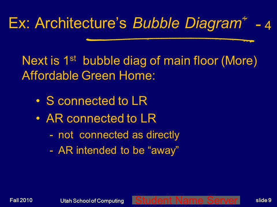 Student Name Server Utah School of Computing slide 8 Ex: Architectures Bubble Diagram Ex: Architectures Bubble Diagram - 3 - 3- 3 - 3 Legend:Legend: D