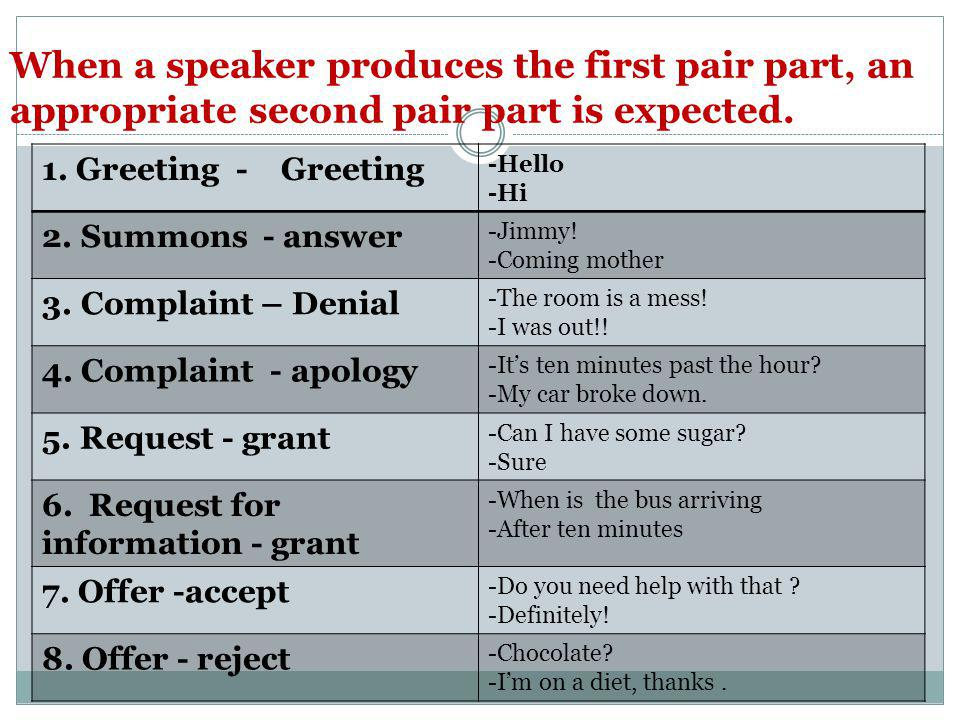 When a speaker produces the first pair part, an appropriate second pair part is expected. -Hello -Hi 1. Greeting - Greeting -Jimmy! -Coming mother 2.