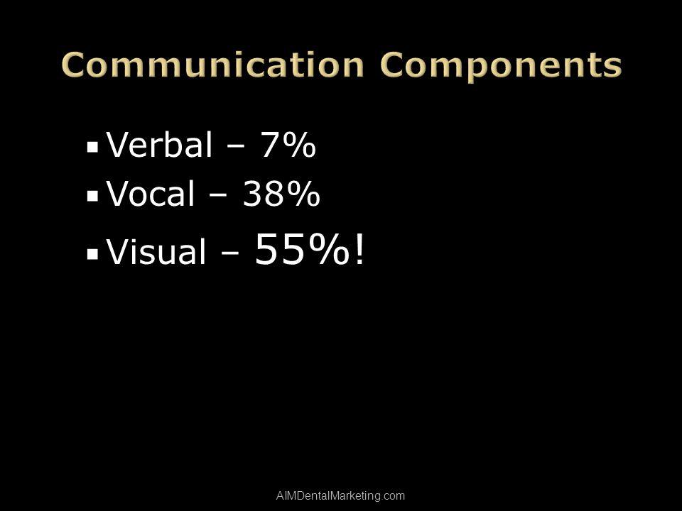 Verbal – 7% Vocal – 38% Visual – 55%! AIMDentalMarketing.com