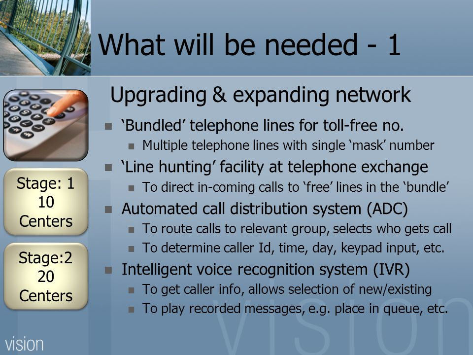 What will be needed - 1 Upgrading & expanding network Bundled telephone lines for toll-free no.