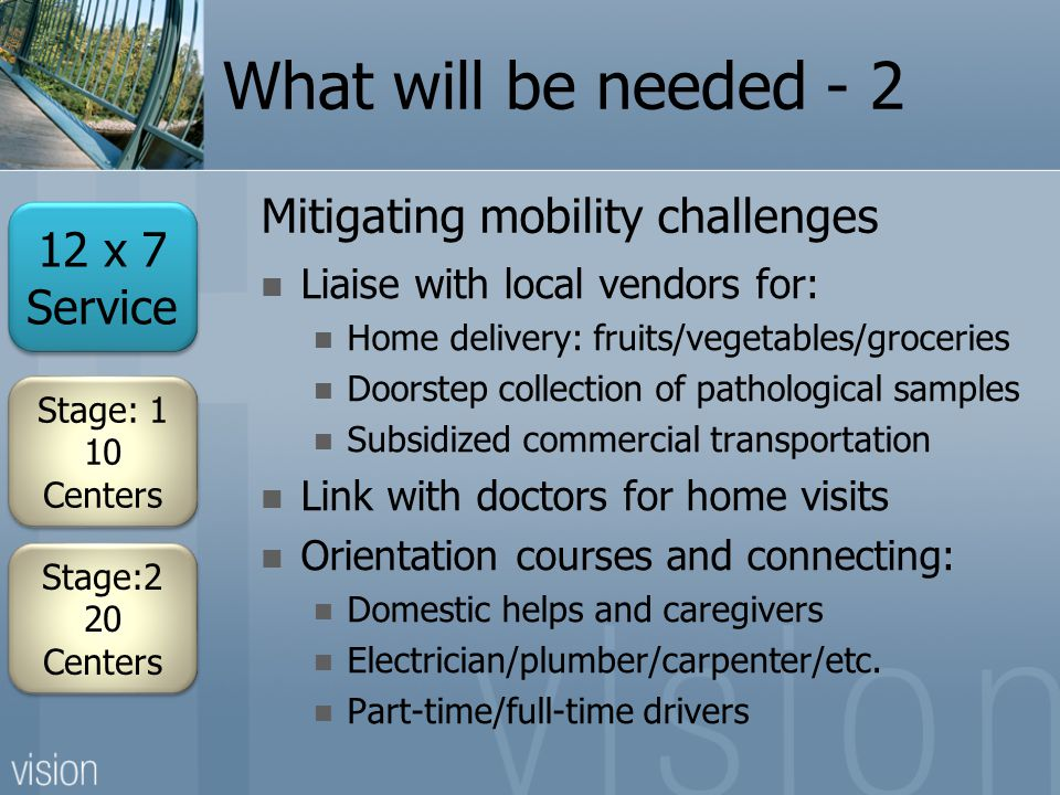 What will be needed - 2 Liaise with local vendors for: Home delivery: fruits/vegetables/groceries Doorstep collection of pathological samples Subsidized commercial transportation Link with doctors for home visits Orientation courses and connecting: Domestic helps and caregivers Electrician/plumber/carpenter/etc.