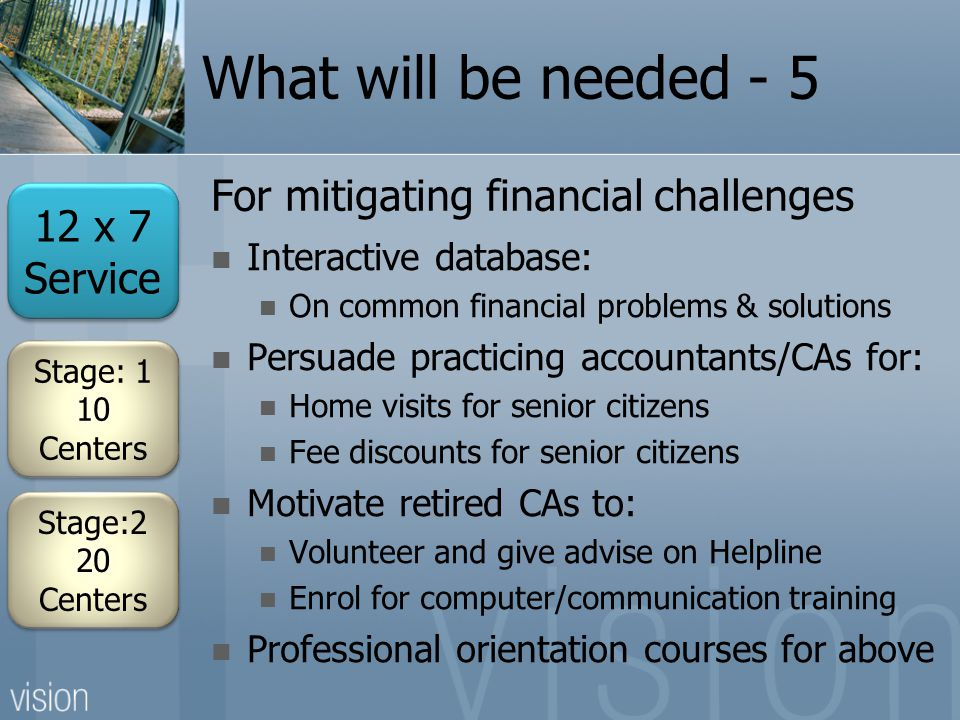 What will be needed - 5 Interactive database: On common financial problems & solutions Persuade practicing accountants/CAs for: Home visits for senior citizens Fee discounts for senior citizens Motivate retired CAs to: Volunteer and give advise on Helpline Enrol for computer/communication training Professional orientation courses for above For mitigating financial challenges 12 x 7 Service Stage: 1 10 Centers Stage:2 20 Centers