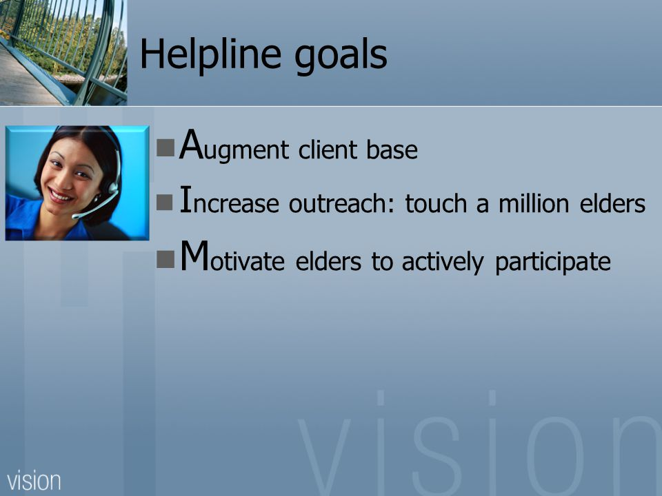 Helpline goals A ugment client base I ncrease outreach: touch a million elders M otivate elders to actively participate