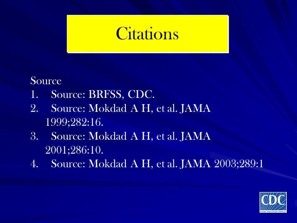 Citations Source 1. Source: BRFSS, CDC. 2. Source: Mokdad A H, et al. JAMA 1999;282:16. 3. Source: Mokdad A H, et al. JAMA 2001;286:10. 4. Source: Mok
