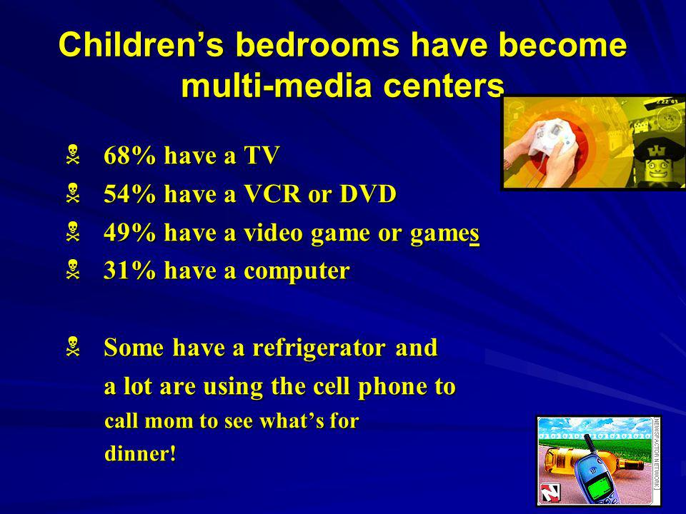 Childrens bedrooms have become multi-media centers 68% have a TV 68% have a TV 54% have a VCR or DVD 54% have a VCR or DVD 49% have a video game or ga