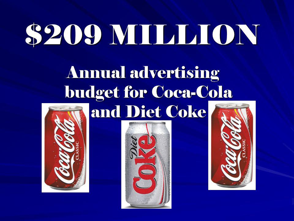 $209 MILLION Annual advertising budget for Coca-Cola and Diet Coke
