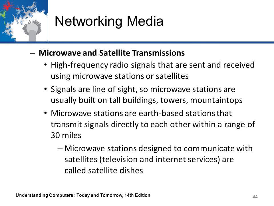 Networking Media – Microwave and Satellite Transmissions High-frequency radio signals that are sent and received using microwave stations or satellite