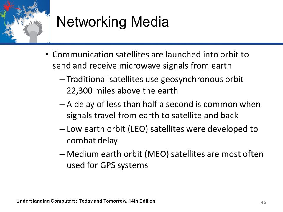 Networking Media Communication satellites are launched into orbit to send and receive microwave signals from earth – Traditional satellites use geosyn