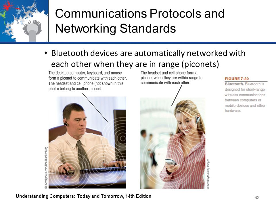 Communications Protocols and Networking Standards Bluetooth devices are automatically networked with each other when they are in range (piconets) Unde