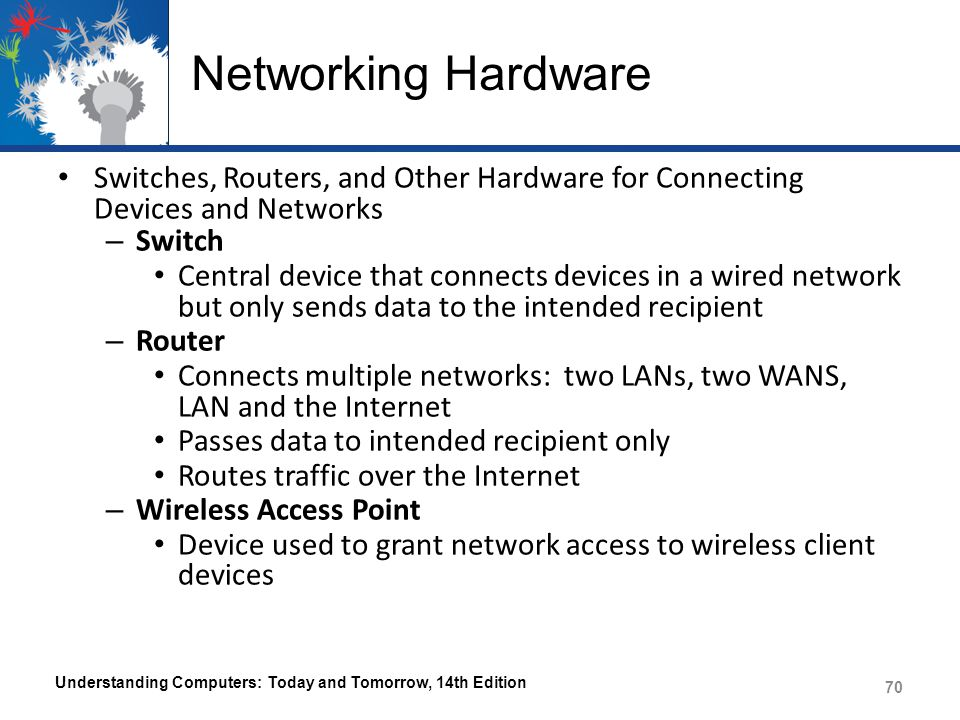 Networking Hardware Switches, Routers, and Other Hardware for Connecting Devices and Networks – Switch Central device that connects devices in a wired