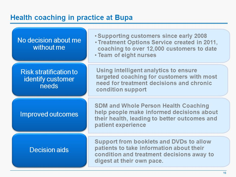 Health coaching in practice at Bupa 16 No decision about me without me Risk stratification to identify customer needs Improved outcomes Decision aids Supporting customers since early 2008 Treatment Options Service created in 2011, coaching to over 12,000 customers to date Team of eight nurses Using intelligent analytics to ensure targeted coaching for customers with most need for treatment decisions and chronic condition support Support from booklets and DVDs to allow patients to take information about their condition and treatment decisions away to digest at their own pace.