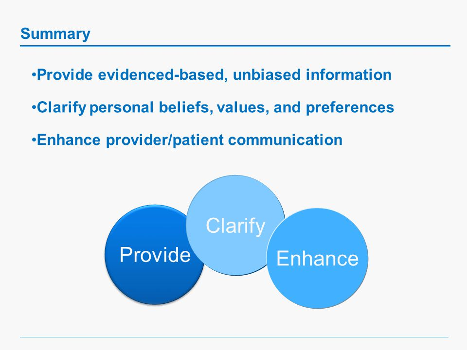 Summary Provide evidenced-based, unbiased information Clarify personal beliefs, values, and preferences Enhance provider/patient communication Provide Clarify Enhance