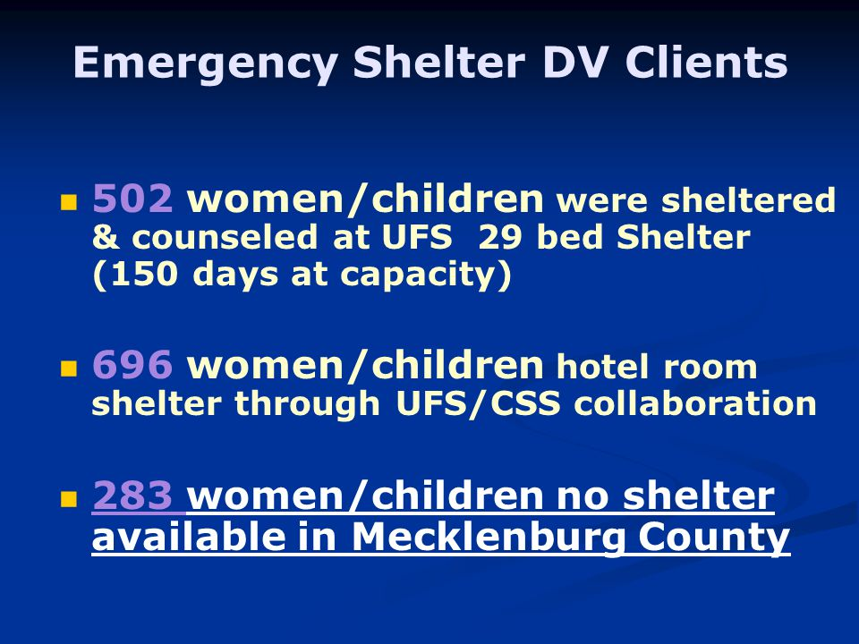 Emergency Shelter DV Clients 502 women/children were sheltered & counseled at UFS 29 bed Shelter (150 days at capacity) 696 women/children hotel room shelter through UFS/CSS collaboration 283 women/children no shelter available in Mecklenburg County