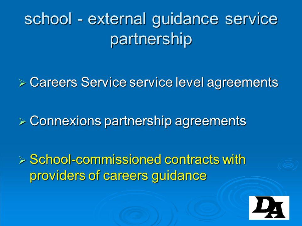 school - external guidance service partnership Careers Service service level agreements Careers Service service level agreements Connexions partnershi